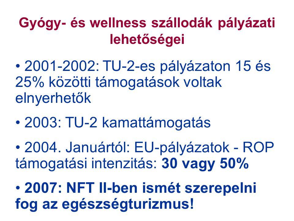 Gyógy- és wellness szállodák pályázati lehetőségei 2001-2002: TU-2-es pályázaton 15 és 25% közötti támogatások voltak elnyerhetők 2003: TU-2 kamattámogatás 2004.