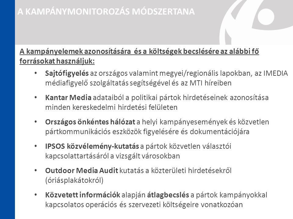 A kampányelemek azonosítására és a költségek becslésére az alábbi fő forrásokat használjuk: Sajtófigyelés az országos valamint megyei/regionális lapokban, az IMEDIA médiafigyelő szolgáltatás segítségével és az MTI híreiben Kantar Media adataiból a politikai pártok hirdetéseinek azonosítása minden kereskedelmi hirdetési felületen Országos önkéntes hálózat a helyi kampányesemények és közvetlen pártkommunikációs eszközök figyelésére és dokumentációjára IPSOS közvélemény-kutatás a pártok közvetlen választói kapcsolattartásáról a vizsgált városokban Outdoor Media Audit kutatás a közterületi hirdetésekről (óriásplakátokról) Közvetett információk alapján átlagbecslés a pártok kampányokkal kapcsolatos operációs és szervezeti költségeire vonatkozóan A KAMPÁNYMONITOROZÁS MÓDSZERTANA