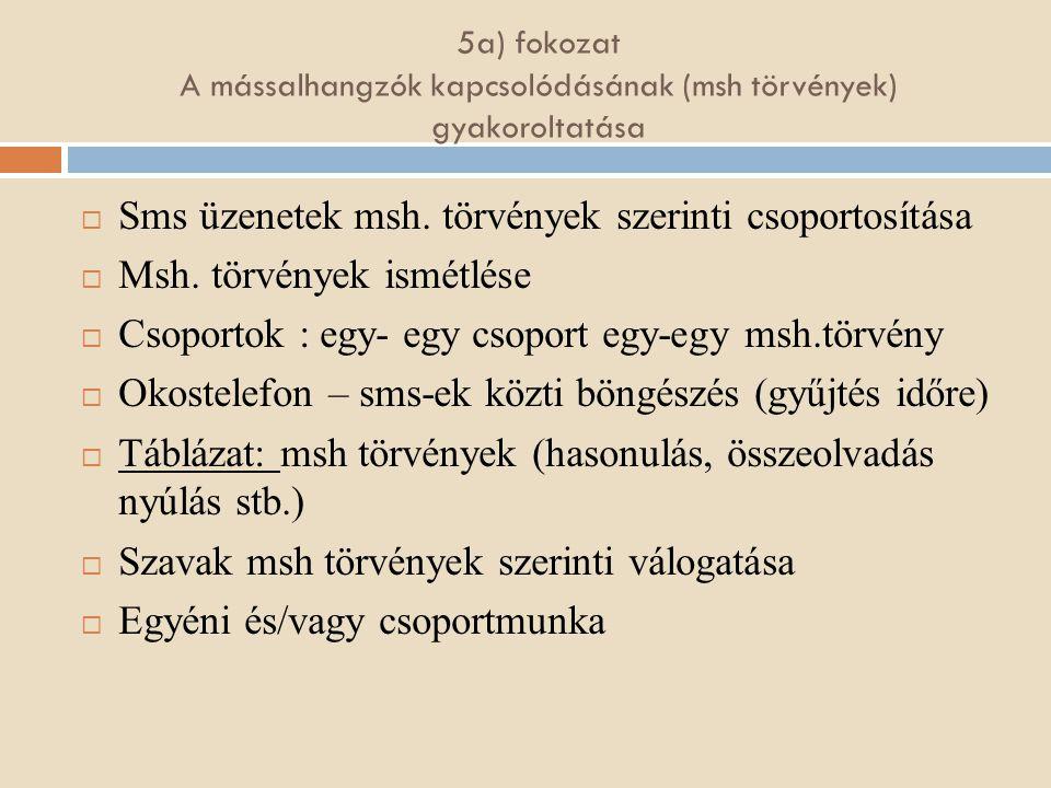5a) fokozat A mássalhangzók kapcsolódásának (msh törvények) gyakoroltatása  Sms üzenetek msh. törvények szerinti csoportosítása  Msh. törvények ismé