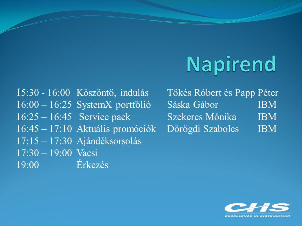 A CHS International tagja 1995 és 1998 között, 1998 Magyar magántulajdonú vállalat, 1999 piacvezető IT disztribúció A 2012-es árbevétel meghaladta a 32 Mrd Ft-ot 200 alkalmazott 45 fő termékfelelős 35 fő kereskedő munkatárs (Partnerkörönként nevesítve) 20 fő pénzügyekkel és könyveléssel foglalkozó 10 fő számítógép összeszerelő 40 fő a szerviz központokban 45 fő logisztikai munkatárs (sofőr, raktáros, fuvarszervező, stb.) 5 fő vezetőség infrastruktúra: 11.000nm logisztikai központ és disztribúciós áruház Budaörsön, valamint egy 2.500nm –es XIII.