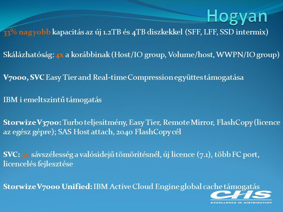 33% nagyobb kapacitás az új 1.2TB és 4TB diszkekkel (SFF, LFF, SSD intermix) Skálázhatóság: 4x a korábbinak (Host/IO group, Volume/host, WWPN/IO group) V7000, SVC Easy Tier and Real-time Compression együttes támogatása IBM i emeltszintű támogatás Storwize V3700: Turbo teljesítmény, Easy Tier, Remote Mirror, FlashCopy (licence az egész gépre); SAS Host attach, 2040 FlashCopy cél SVC: 3x sávszélesség a valósidejű tömörítésnél, új licence (7.1), több FC port, licencelés fejlesztése Storwize V7000 Unified: IBM Active Cloud Engine global cache támogatás