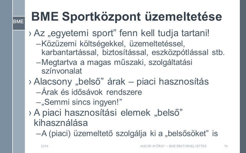 """BME BME Sportközpont üzemeltetése ›Az """"egyetemi sport fenn kell tudja tartani."""