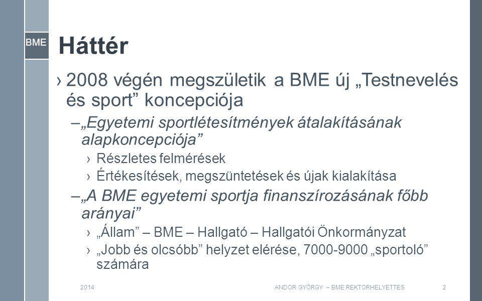 """BME Háttér ›2008 végén megszületik a BME új """"Testnevelés és sport koncepciója –""""Egyetemi sportlétesítmények átalakításának alapkoncepciója ›Részletes felmérések ›Értékesítések, megszüntetések és újak kialakítása –""""A BME egyetemi sportja finanszírozásának főbb arányai ›""""Állam – BME – Hallgató – Hallgatói Önkormányzat ›""""Jobb és olcsóbb helyzet elérése, 7000-9000 """"sportoló számára 22014ANDOR GYÖRGY – BME REKTORHELYETTES"""