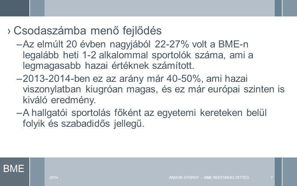 BME 2014ANDOR GYÖRGY – BME REKTORHELYETTES7 ›Csodaszámba menő fejlődés –Az elmúlt 20 évben nagyjából 22-27% volt a BME-n legalább heti 1-2 alkalommal sportolók száma, ami a legmagasabb hazai értéknek számított.