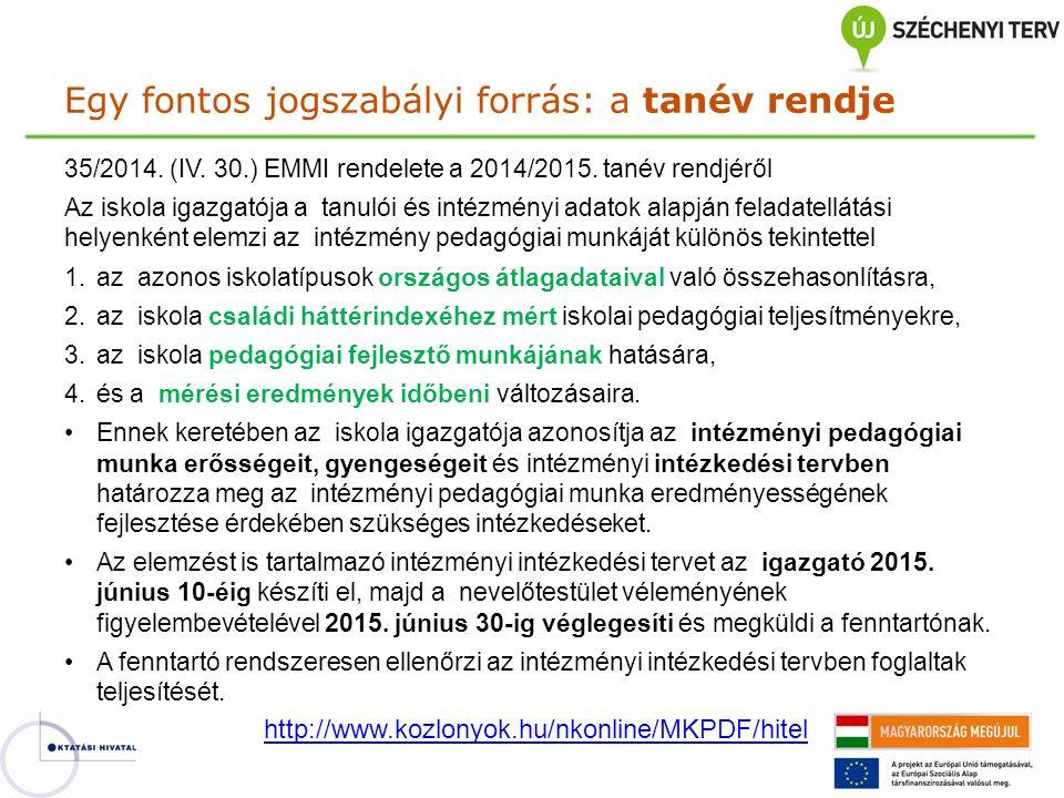 Egy fontos jogszabályi forrás: a tanév rendje 35/2014. (IV. 30.) EMMI rendelete a 2014/2015. tanév rendjéről Az iskola igazgatója a tanulói és intézmé