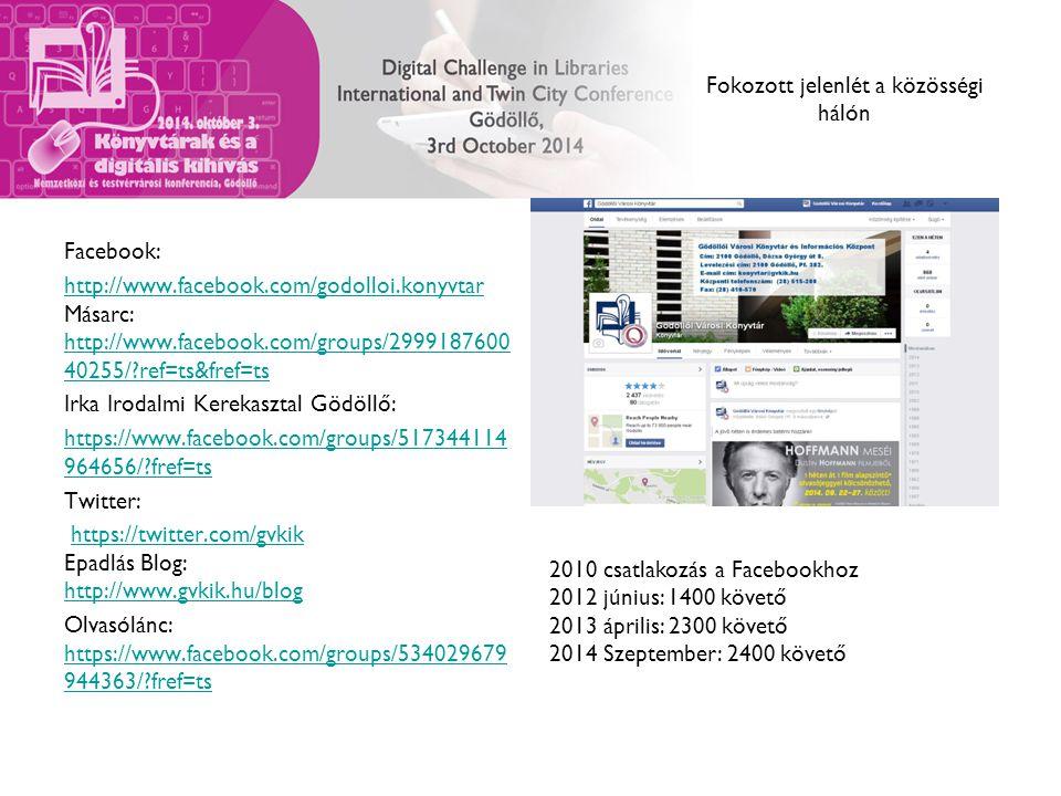 Fokozott jelenlét a közösségi hálón Facebook: http://www.facebook.com/godolloi.konyvtar http://www.facebook.com/godolloi.konyvtar Másarc: http://www.facebook.com/groups/2999187600 40255/ ref=ts&fref=ts http://www.facebook.com/groups/2999187600 40255/ ref=ts&fref=ts Irka Irodalmi Kerekasztal Gödöllő: https://www.facebook.com/groups/517344114 964656/ fref=ts Twitter: https://twitter.com/gvkik Epadlás Blog: http://www.gvkik.hu/bloghttps://twitter.com/gvkik http://www.gvkik.hu/blog Olvasólánc: https://www.facebook.com/groups/534029679 944363/ fref=ts https://www.facebook.com/groups/534029679 944363/ fref=ts 2010 csatlakozás a Facebookhoz 2012 június: 1400 követő 2013 április: 2300 követő 2014 Szeptember: 2400 követő