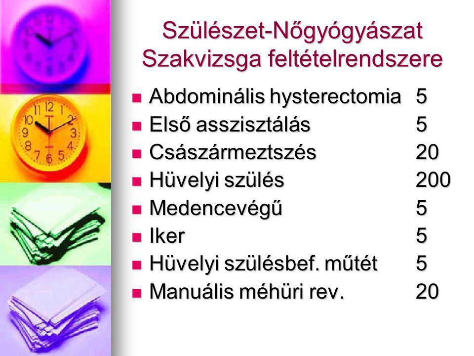 Szülészet-Nőgyógyászat Szakvizsga feltételrendszere Abdominális hysterectomia5 Abdominális hysterectomia5 Első asszisztálás5 Első asszisztálás5 Császá