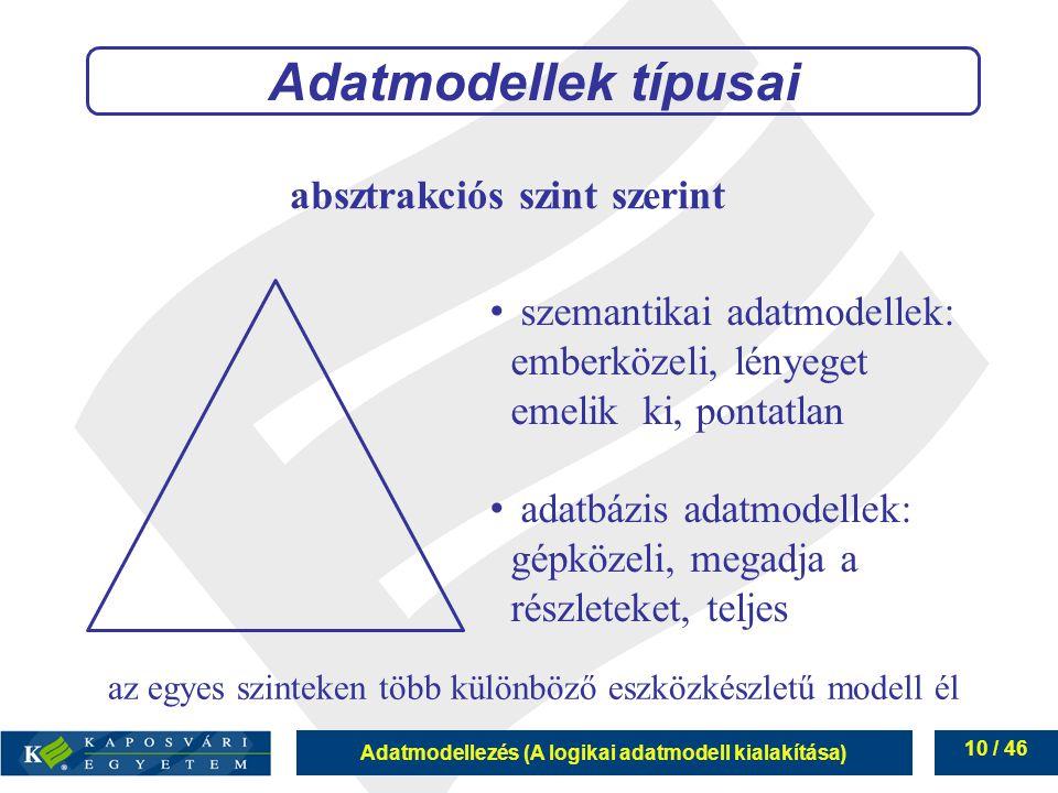 Adatmodellezés (A logikai adatmodell kialakítása) 10 / 46 Adatmodellek típusai szemantikai adatmodellek: emberközeli, lényeget emelik ki, pontatlan ad