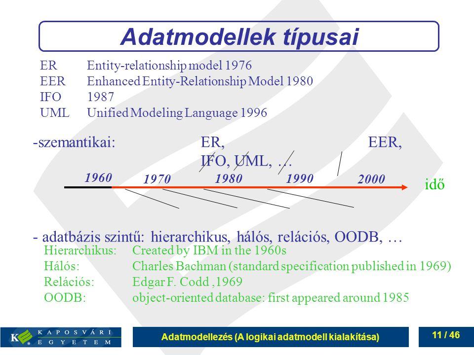Adatmodellezés (A logikai adatmodell kialakítása) 11 / 46 Adatmodellek típusai -szemantikai:ER,EER, IFO, UML, … - adatbázis szintű: hierarchikus, háló
