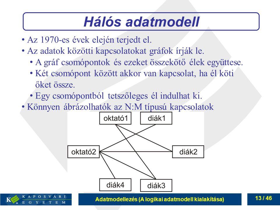 Adatmodellezés (A logikai adatmodell kialakítása) 13 / 46 Hálós adatmodell Az 1970-es évek elején terjedt el. Az adatok közötti kapcsolatokat gráfok í