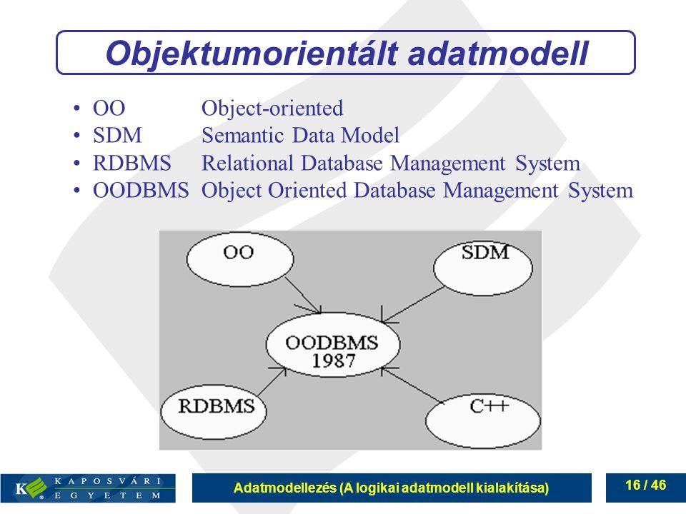 Adatmodellezés (A logikai adatmodell kialakítása) 16 / 46 OOObject-oriented SDMSemantic Data Model RDBMSRelational Database Management System OODBMSOb