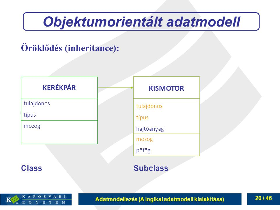 Adatmodellezés (A logikai adatmodell kialakítása) 20 / 46 Objektumorientált adatmodell KERÉKPÁR tulajdonos típus mozog Öröklődés (inheritance): KISMOT
