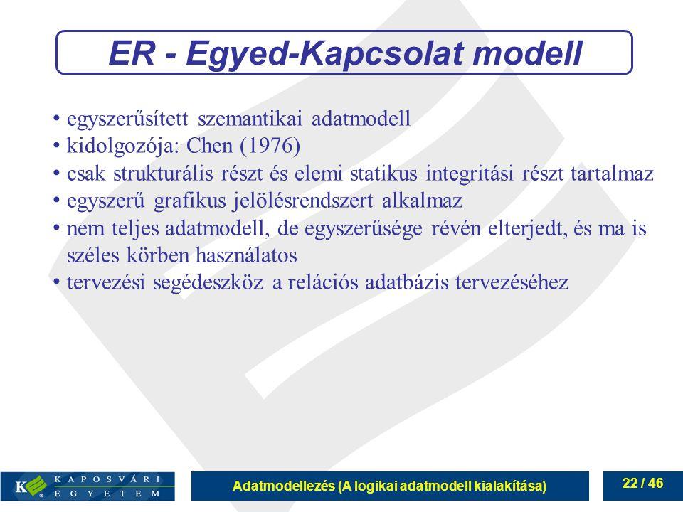 Adatmodellezés (A logikai adatmodell kialakítása) 22 / 46 egyszerűsített szemantikai adatmodell kidolgozója: Chen (1976) csak strukturális részt és el