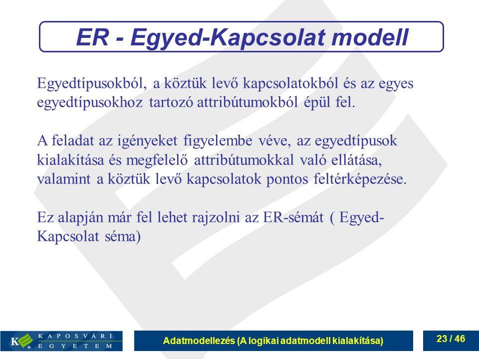 Adatmodellezés (A logikai adatmodell kialakítása) 23 / 46 Egyedtípusokból, a köztük levő kapcsolatokból és az egyes egyedtípusokhoz tartozó attribútum
