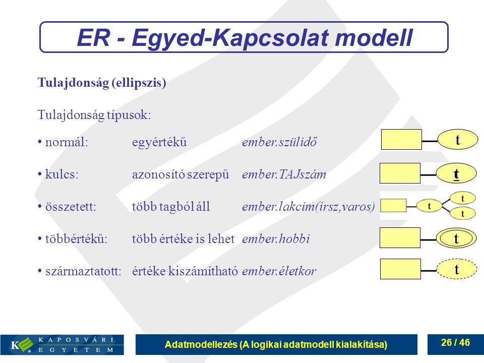 Adatmodellezés (A logikai adatmodell kialakítása) 26 / 46 Tulajdonság (ellipszis) Tulajdonság típusok: normál: egyértékű ember.szülidő kulcs: azonosít