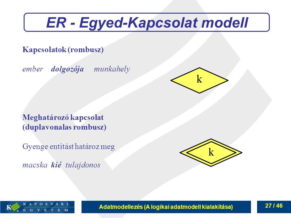 Adatmodellezés (A logikai adatmodell kialakítása) 27 / 46 Kapcsolatok (rombusz) ember dolgozójamunkahely Meghatározó kapcsolat (duplavonalas rombusz)