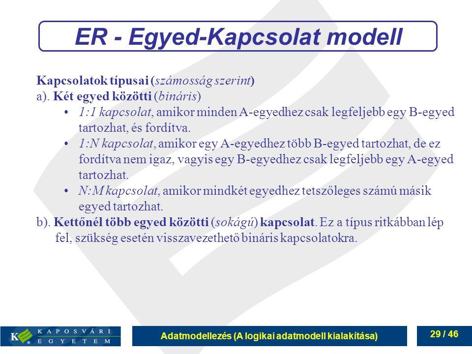 Adatmodellezés (A logikai adatmodell kialakítása) 29 / 46 ER - Egyed-Kapcsolat modell Kapcsolatok típusai (számosság szerint) a). Két egyed közötti (b