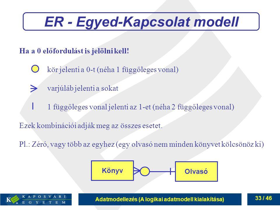 Adatmodellezés (A logikai adatmodell kialakítása) 33 / 46 ER - Egyed-Kapcsolat modell Ha a 0 előfordulást is jelölni kell! kör jelenti a 0-t (néha 1 f