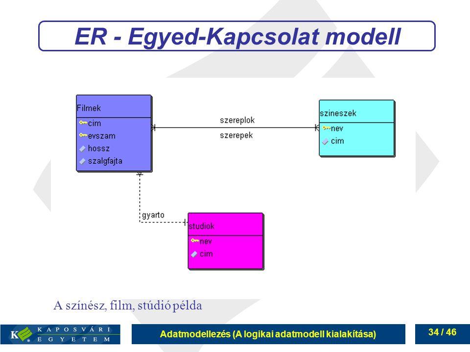 Adatmodellezés (A logikai adatmodell kialakítása) 34 / 46 ER - Egyed-Kapcsolat modell A színész, film, stúdió példa