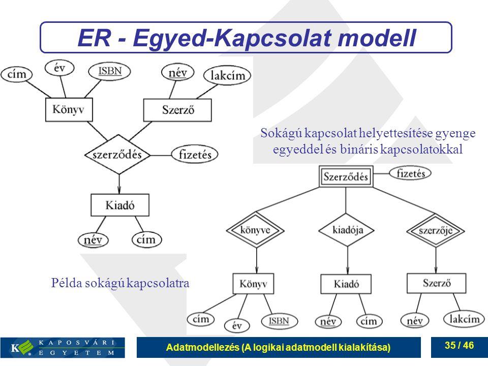 Adatmodellezés (A logikai adatmodell kialakítása) 35 / 46 ER - Egyed-Kapcsolat modell Példa sokágú kapcsolatra Sokágú kapcsolat helyettesítése gyenge