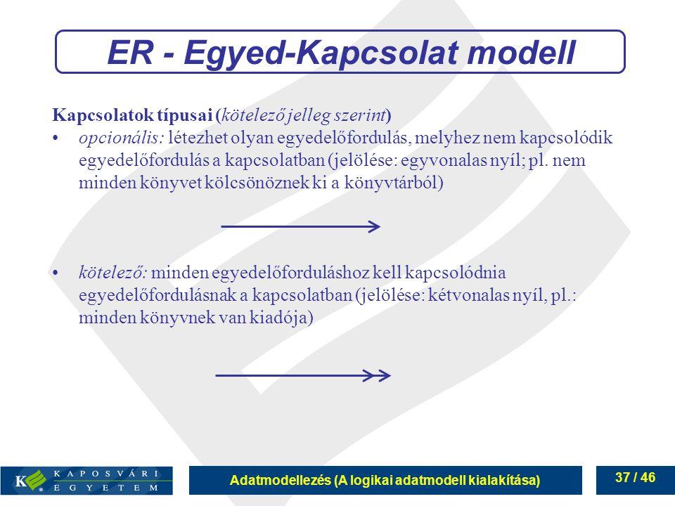 Adatmodellezés (A logikai adatmodell kialakítása) 37 / 46 ER - Egyed-Kapcsolat modell Kapcsolatok típusai (kötelező jelleg szerint) opcionális: létezh