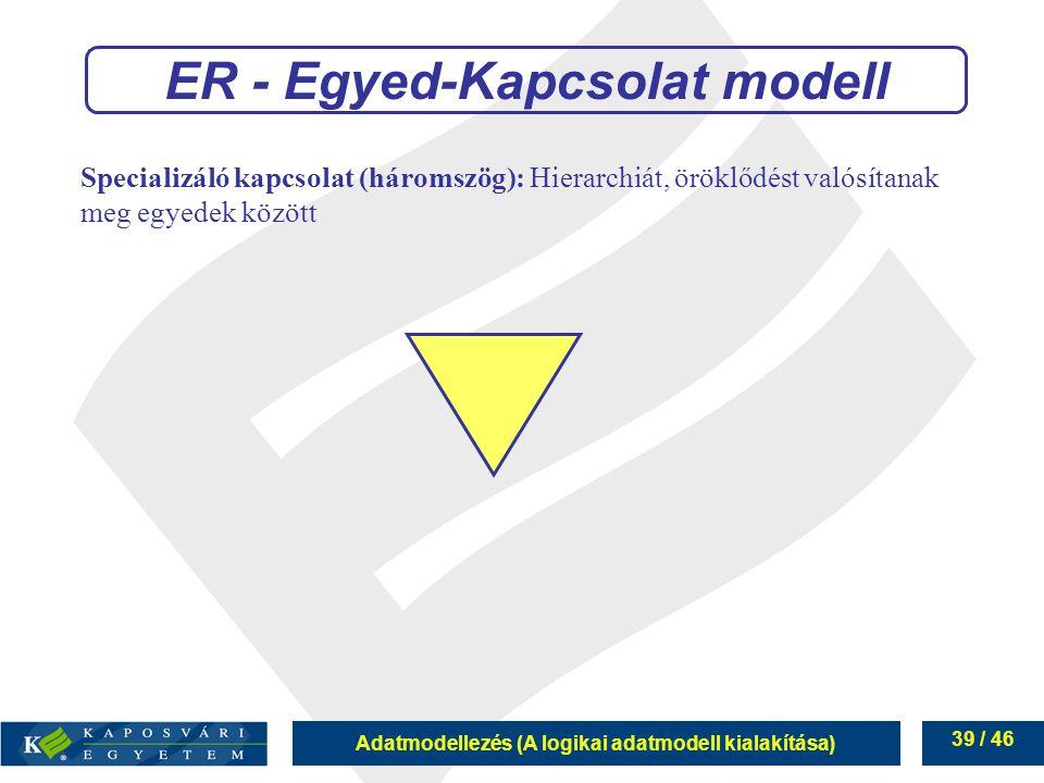 Adatmodellezés (A logikai adatmodell kialakítása) 39 / 46 ER - Egyed-Kapcsolat modell Specializáló kapcsolat (háromszög): Hierarchiát, öröklődést való