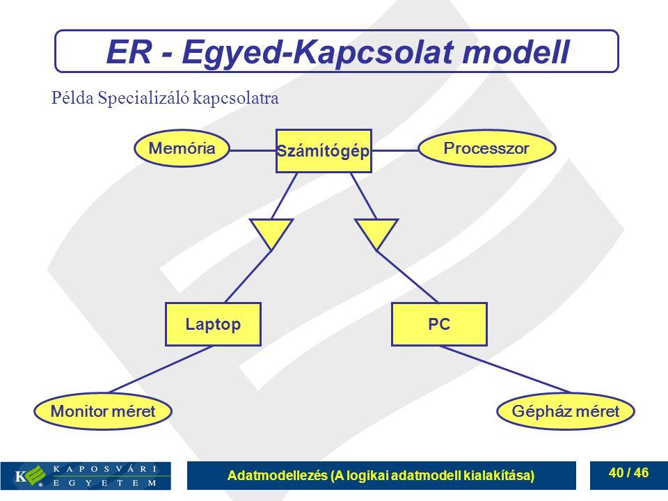 Adatmodellezés (A logikai adatmodell kialakítása) 40 / 46 ER - Egyed-Kapcsolat modell Példa Specializáló kapcsolatra Memória Számítógép Processzor PC