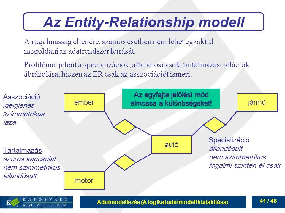 Adatmodellezés (A logikai adatmodell kialakítása) 41 / 46 A rugalmasság ellenére, számos esetben nem lehet egzaktul megoldani az adatrendszer leírását