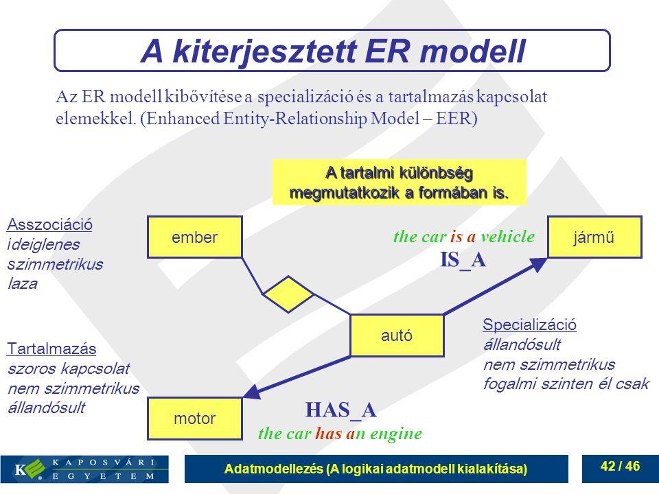 Adatmodellezés (A logikai adatmodell kialakítása) 42 / 46 Az ER modell kibővítése a specializáció és a tartalmazás kapcsolat elemekkel. (Enhanced Enti