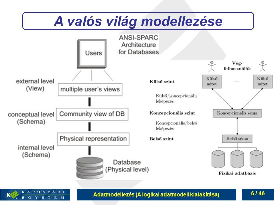 Adatmodellezés (A logikai adatmodell kialakítása) 27 / 46 Kapcsolatok (rombusz) ember dolgozójamunkahely Meghatározó kapcsolat (duplavonalas rombusz) Gyenge entitást határoz meg macska kiétulajdonos ER - Egyed-Kapcsolat modell k k