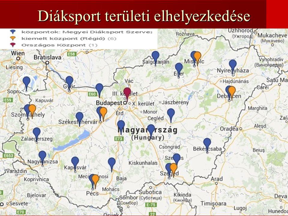 Diáksport területi elhelyezkedése