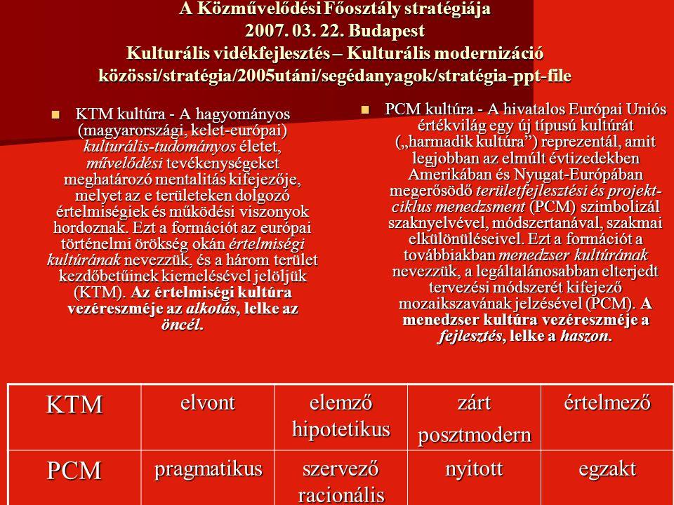 A Közművelődési Főosztály stratégiája 2007. 03. 22. Budapest Kulturális vidékfejlesztés – Kulturális modernizáció közössi/stratégia/2005utáni/segédany