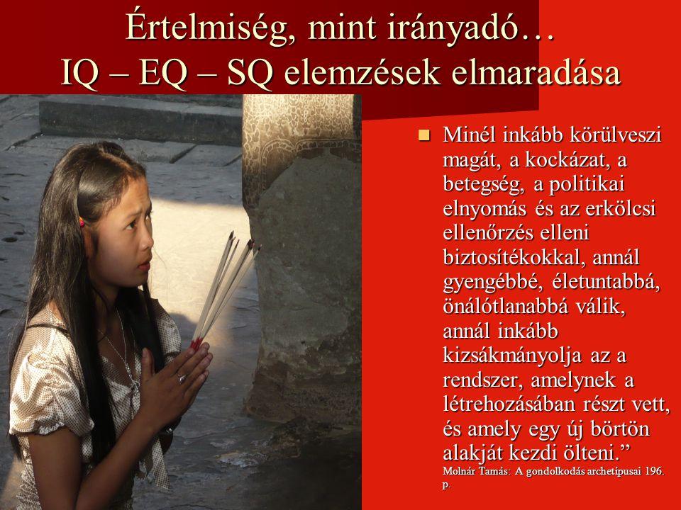 ÉvIdő újrastrukturálása Szellemi Arculat és Ünnep szinergiái ÉvÜnnep Tavasz Ünnep Március 20./21.