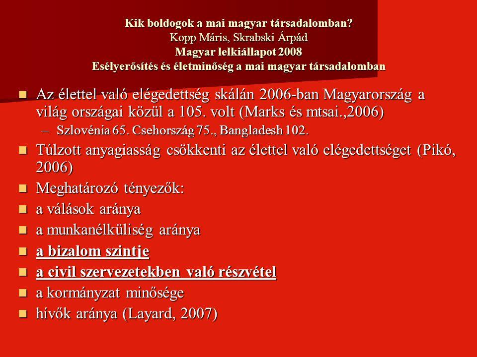 Kik boldogok a mai magyar társadalomban? Kopp Máris, Skrabski Árpád Magyar lelkiállapot 2008 Esélyerősítés és életminőség a mai magyar társadalomban A