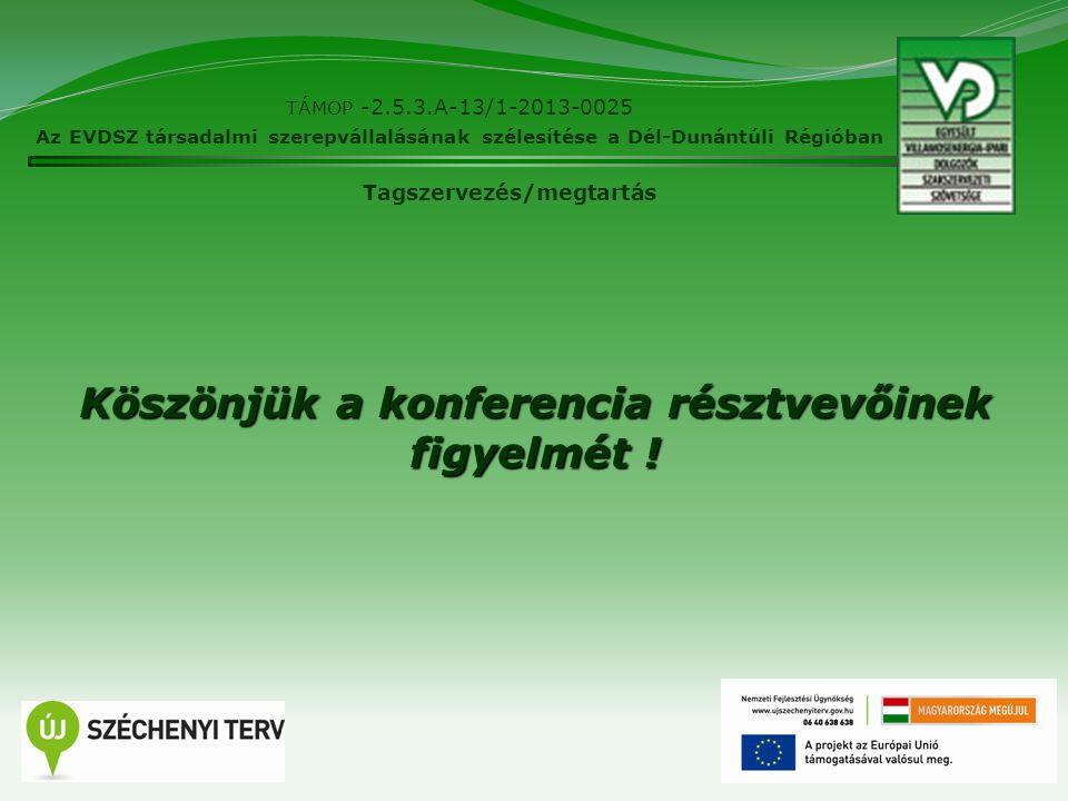 TÁMOP -2.5.3.A-13/1-2013-0025 Az EVDSZ társadalmi szerepvállalásának szélesítése a Dél-Dunántúli Régióban 18 Tagszervezés/megtartás Köszönjük a konferencia résztvevőinek figyelmét !