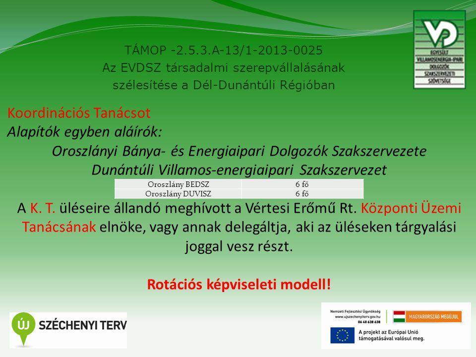 TÁMOP -2.5.3.A-13/1-2013-0025 Az EVDSZ társadalmi szerepvállalásának szélesítése a Dél-Dunántúli Régióban 4 Koordinációs Tanácsot Alapítók egyben aláírók: Oroszlányi Bánya- és Energiaipari Dolgozók Szakszervezete Dunántúli Villamos-energiaipari Szakszervezet A K.