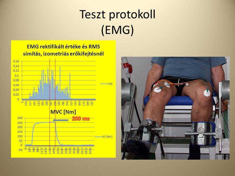 Teszt protokoll (EMG)