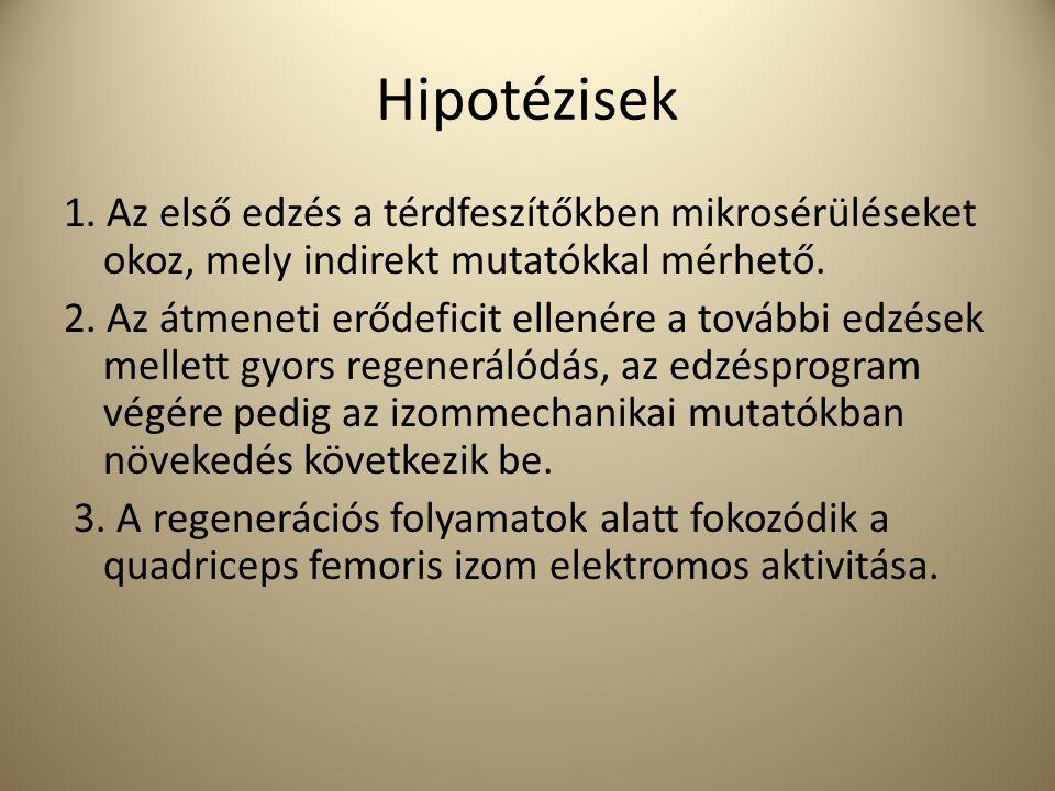 Hipotézisek 1. Az első edzés a térdfeszítőkben mikrosérüléseket okoz, mely indirekt mutatókkal mérhető. 2. Az átmeneti erődeficit ellenére a további e