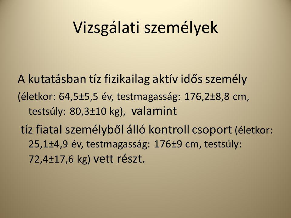 Vizsgálati protokoll 1.n2.N3.n4.n5.n6.n7.n Vér(0h) Mérés 1.Edzés Vér(24h) Mérés Vér(48h) Mérés 2.Edzés3.Edzés 8.n9.n10.n11.n12.n13.n14.n Vér(1w) Mérés 4.Edzés5.Edzés6.Edzés 15.n Vér(2w) Mérés