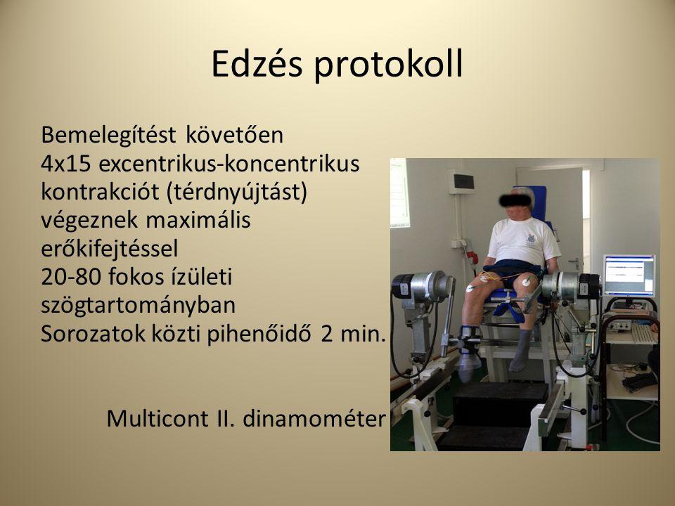 Teszt protokoll (Mechanikai változók) MAXIMÁLIS IZOMETRIÁS ERŐKIFEJTÉS 70 fokos szöghelyzetben Nm
