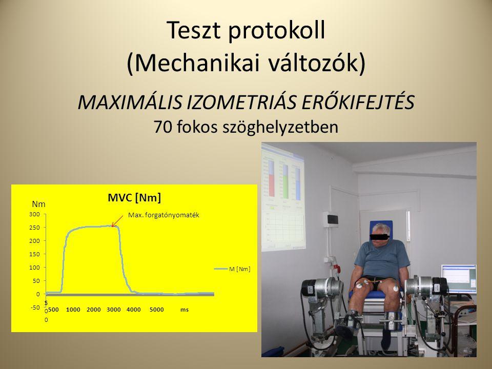 Teszt protokoll Szérum CK (ref.