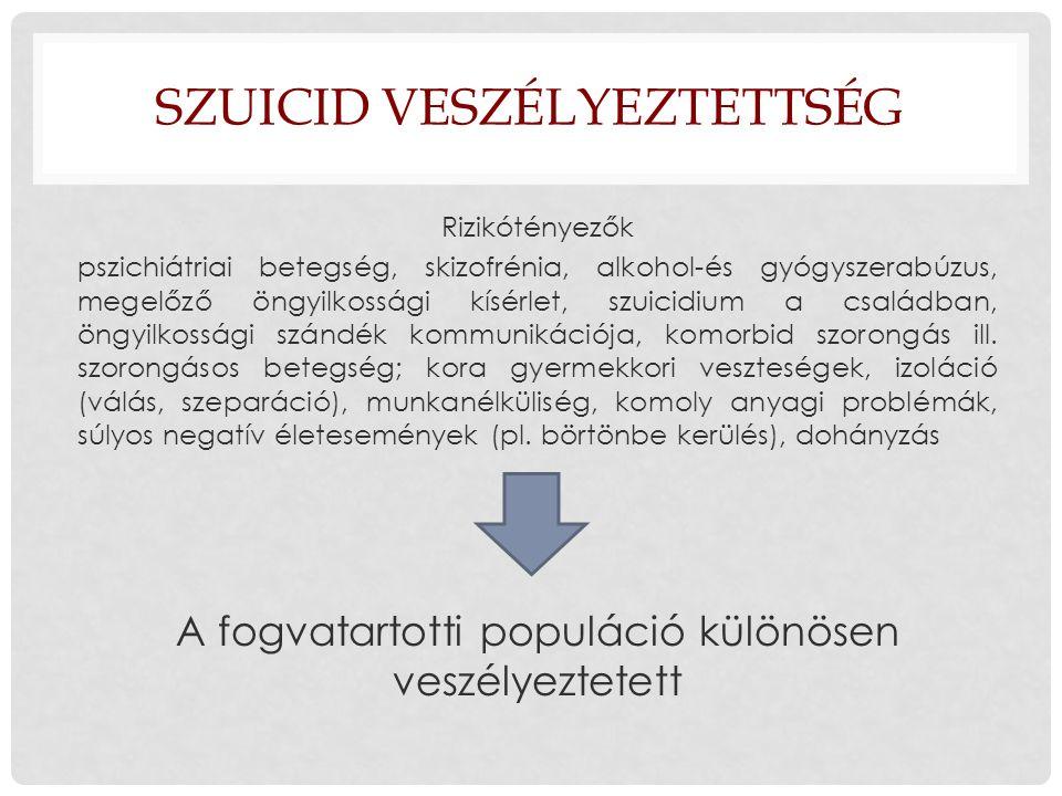 SZUICID VESZÉLYEZTETTSÉG Rizikótényezők pszichiátriai betegség, skizofrénia, alkohol-és gyógyszerabúzus, megelőző öngyilkossági kísérlet, szuicidium a