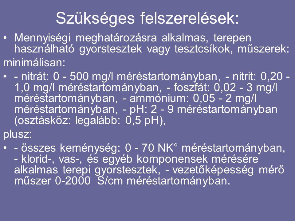 Szükséges felszerelések: Mennyiségi meghatározásra alkalmas, terepen használható gyorstesztek vagy tesztcsíkok, műszerek: minimálisan: - nitrát: 0 - 500 mg/l méréstartományban, - nitrit: 0,20 - 1,0 mg/l méréstartományban, - foszfát: 0,02 - 3 mg/l méréstartományban, - ammónium: 0,05 - 2 mg/l méréstartományban, - pH: 2 - 9 méréstartományban (osztásköz: legalább: 0,5 pH), plusz: - összes keménység: 0 - 70 NK° méréstartományban, - klorid-, vas-, és egyéb komponensek mérésére alkalmas terepi gyorstesztek, - vezetőképesség mérő műszer 0-2000 S/cm méréstartományban.