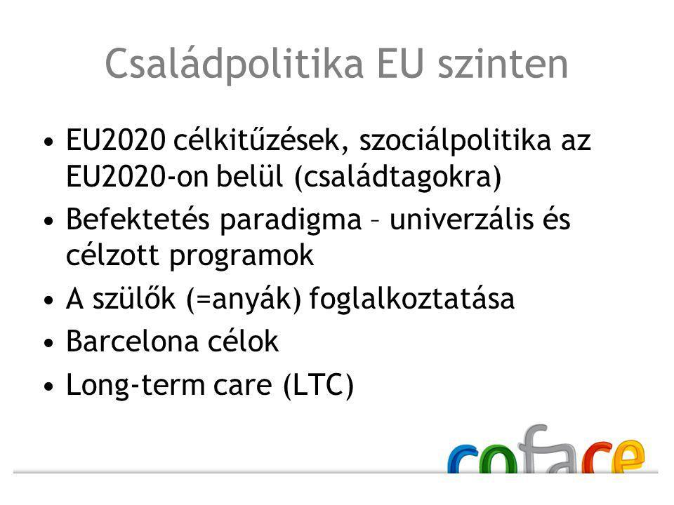 Családpolitika EU szinten EU2020 célkitűzések, szociálpolitika az EU2020-on belül (családtagokra) Befektetés paradigma – univerzális és célzott programok A szülők (=anyák) foglalkoztatása Barcelona célok Long-term care (LTC)