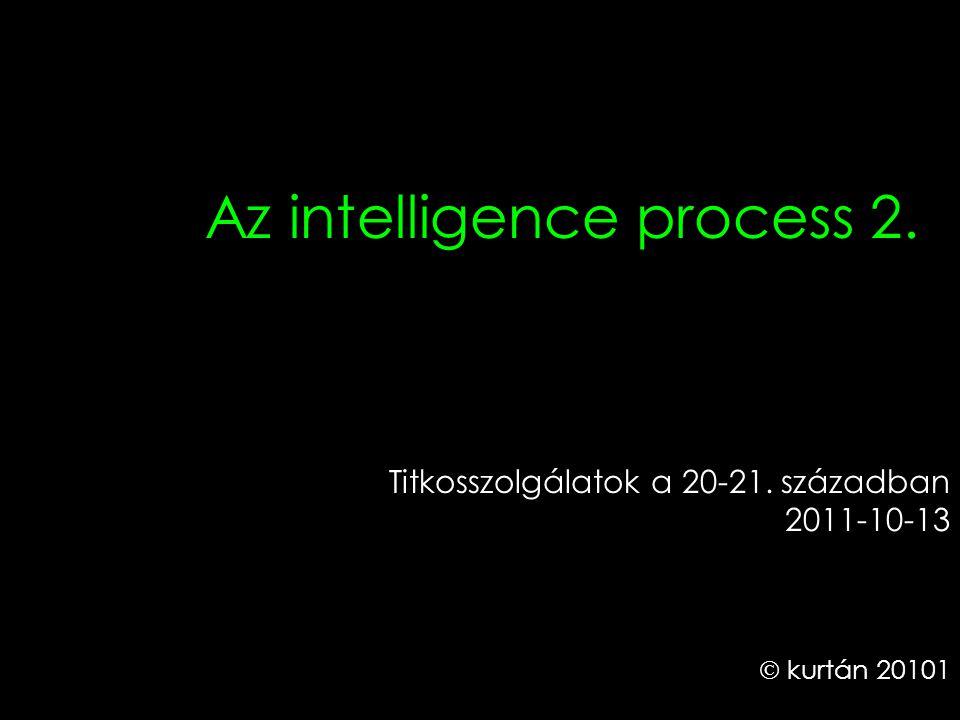 Az intelligence cycle Tervezés, utasítás Információk gyűjtése Elemzések szétosztása Információk feldolgozása Elemzés
