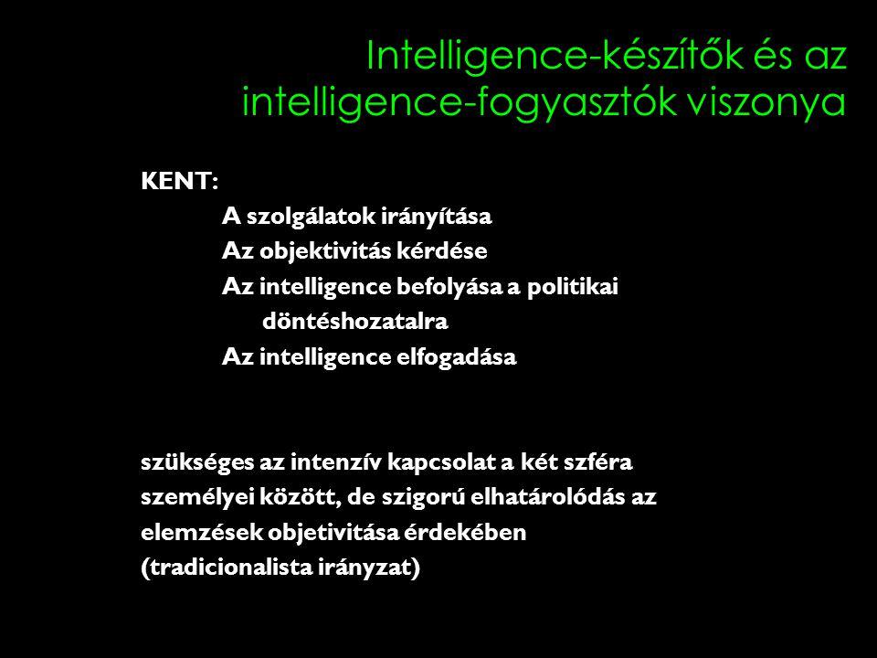 Intelligence-készítők és az intelligence-fogyasztók viszonya GATES képviseli az un.