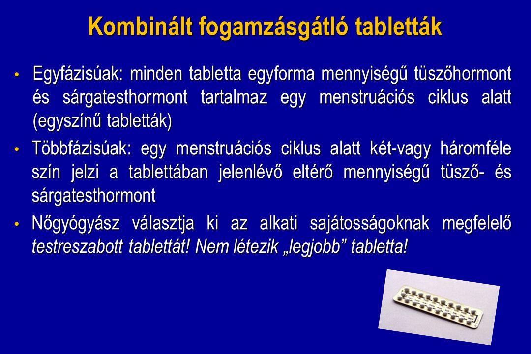 Kombinált fogamzásgátló tabletták Egyfázisúak: minden tabletta egyforma mennyiségű tüszőhormont és sárgatesthormont tartalmaz egy menstruációs ciklus