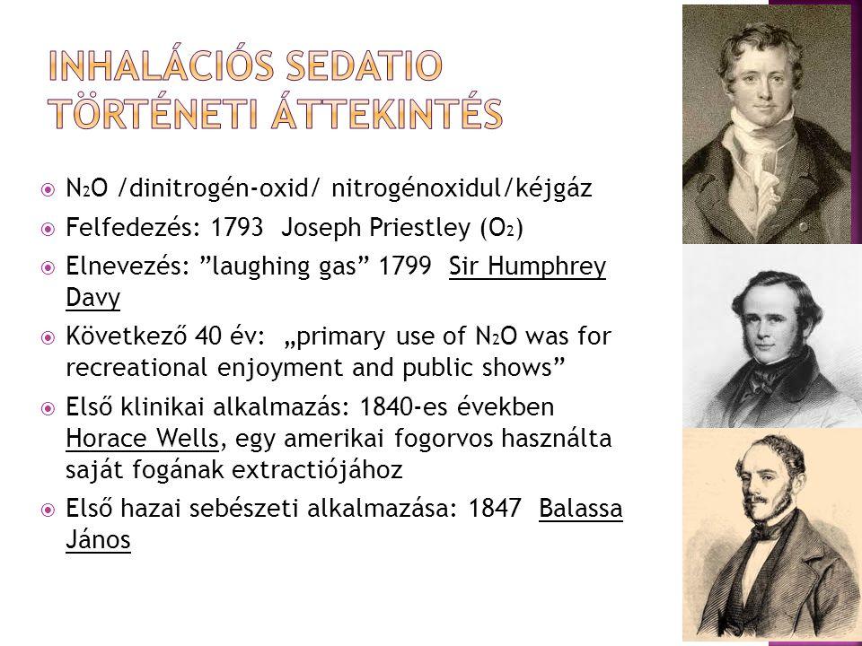 """ N 2 O /dinitrogén-oxid/ nitrogénoxidul/kéjgáz  Felfedezés: 1793 Joseph Priestley (O 2 )  Elnevezés: laughing gas 1799 Sir Humphrey Davy  Következő 40 év: """"primary use of N 2 O was for recreational enjoyment and public shows  Első klinikai alkalmazás: 1840-es években Horace Wells, egy amerikai fogorvos használta saját fogának extractiójához  Első hazai sebészeti alkalmazása: 1847 Balassa János"""