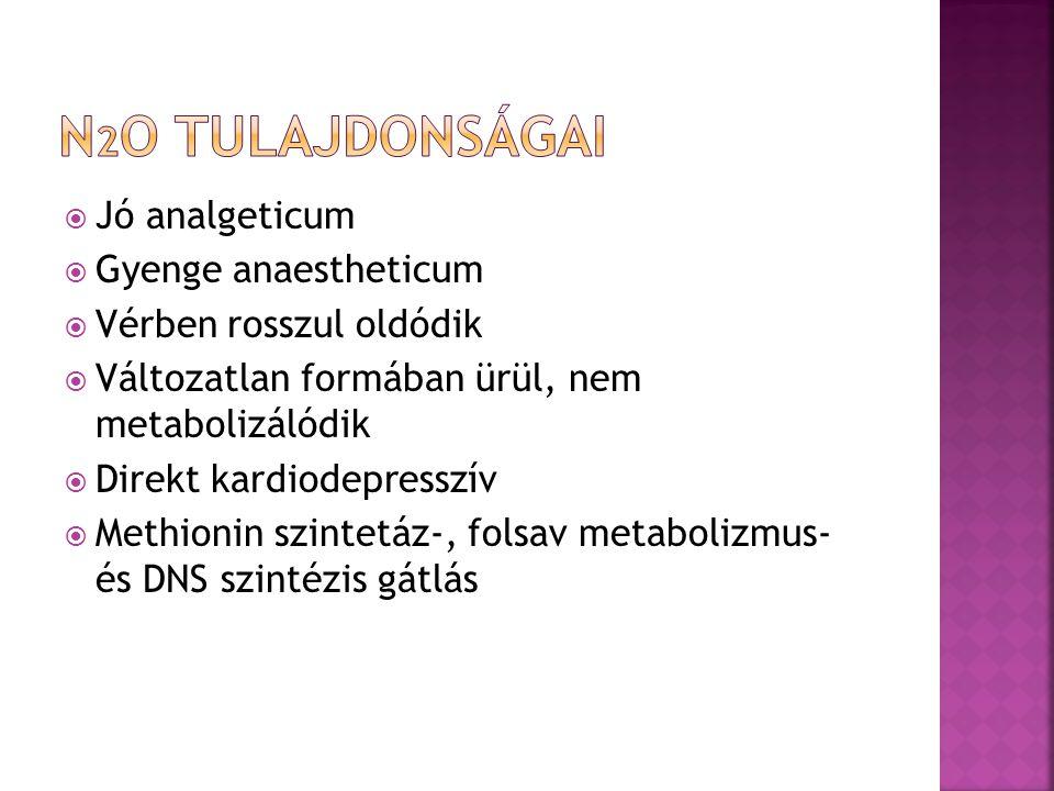  Jó analgeticum  Gyenge anaestheticum  Vérben rosszul oldódik  Változatlan formában ürül, nem metabolizálódik  Direkt kardiodepresszív  Methioni