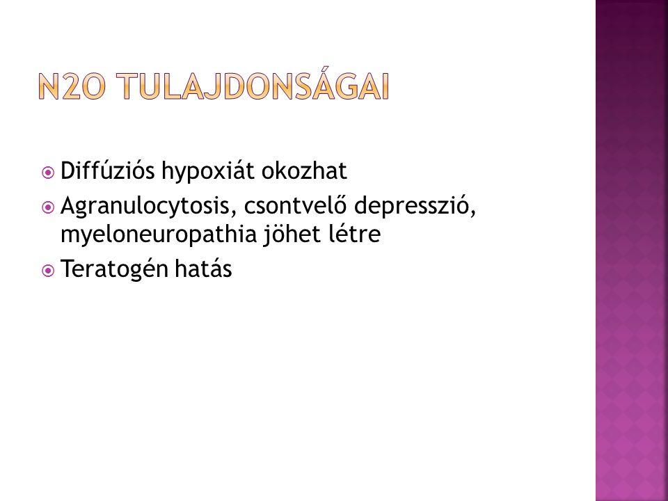  Diffúziós hypoxiát okozhat  Agranulocytosis, csontvelő depresszió, myeloneuropathia jöhet létre  Teratogén hatás